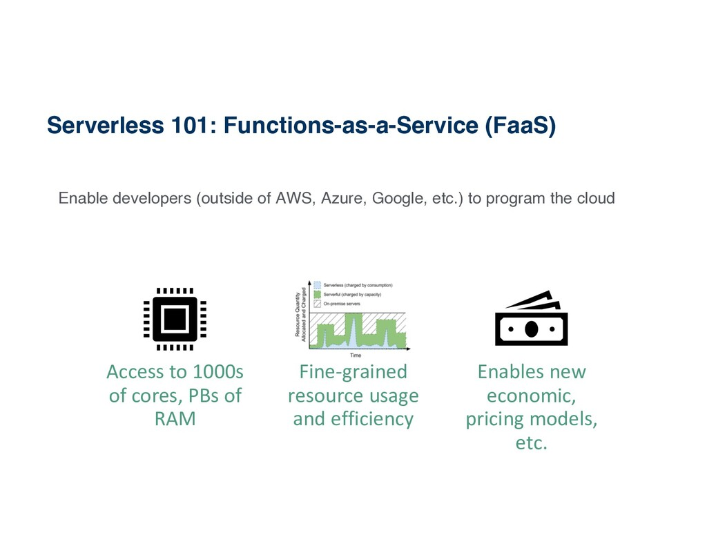 Serverless 101: Functions-as-a-Service (FaaS) E...