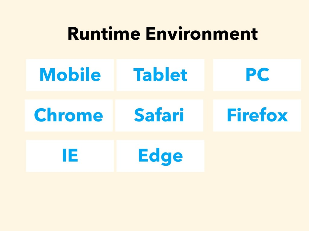 Mobile Tablet PC Runtime Environment Chrome Saf...