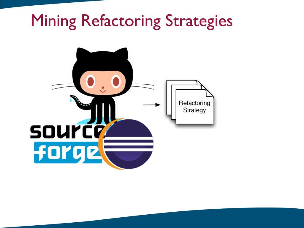 Mining Refactoring Strategies Refactoring Strat...