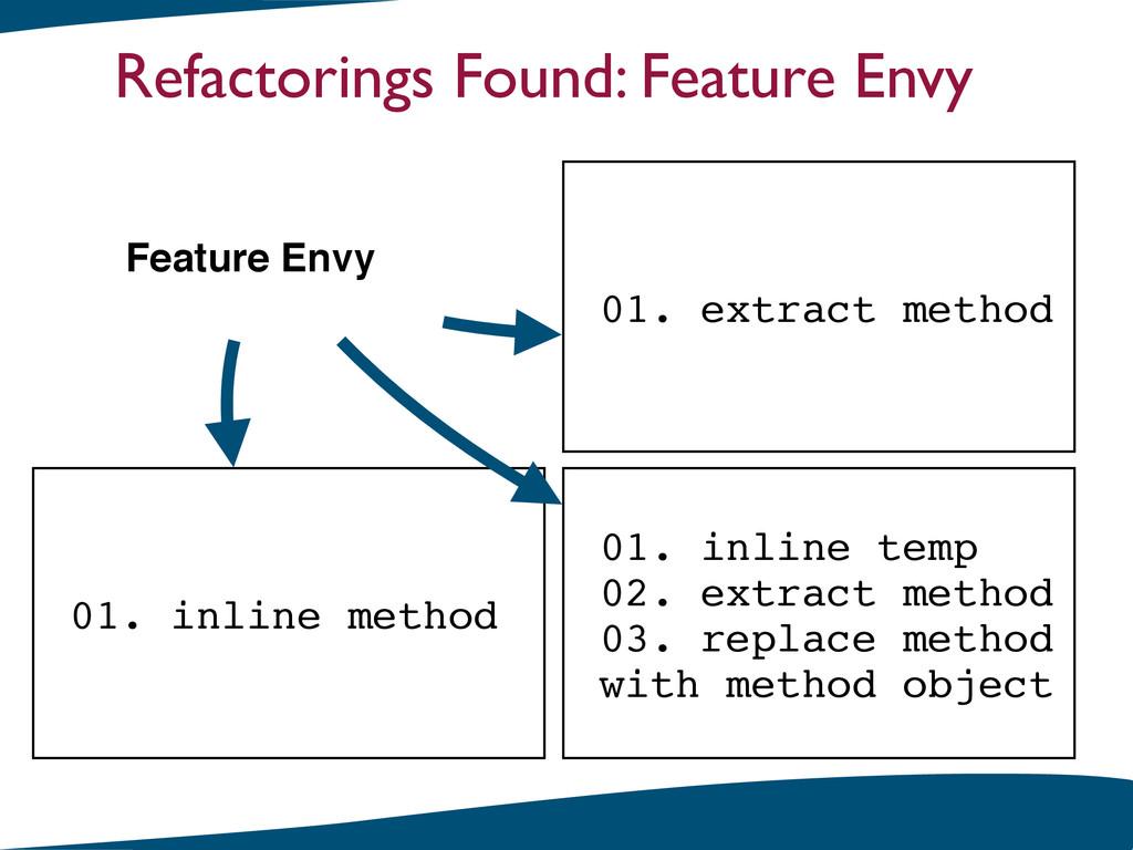 Refactorings Found: Feature Envy 01. inline tem...