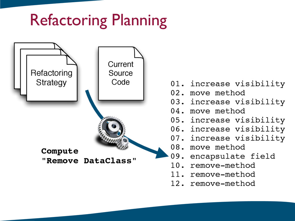 Refactoring Planning 01. increase visibility! 0...