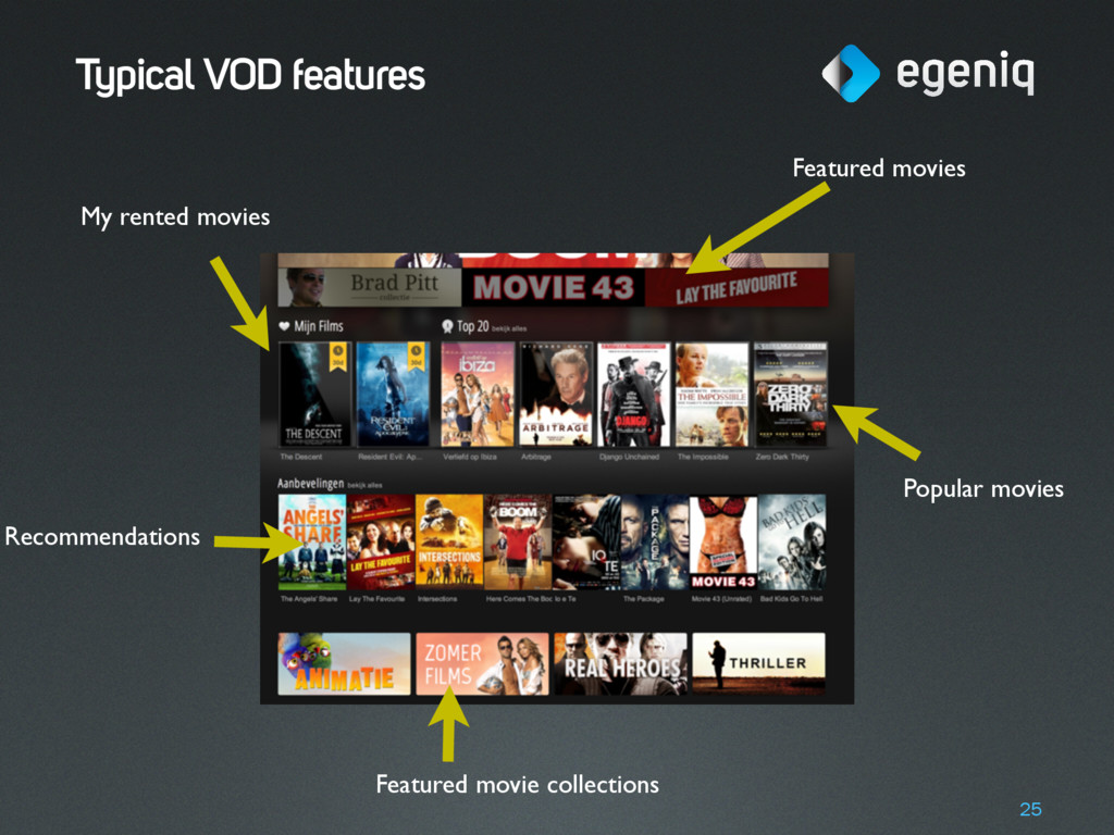 Typical VOD features 25 My rented movies Featur...