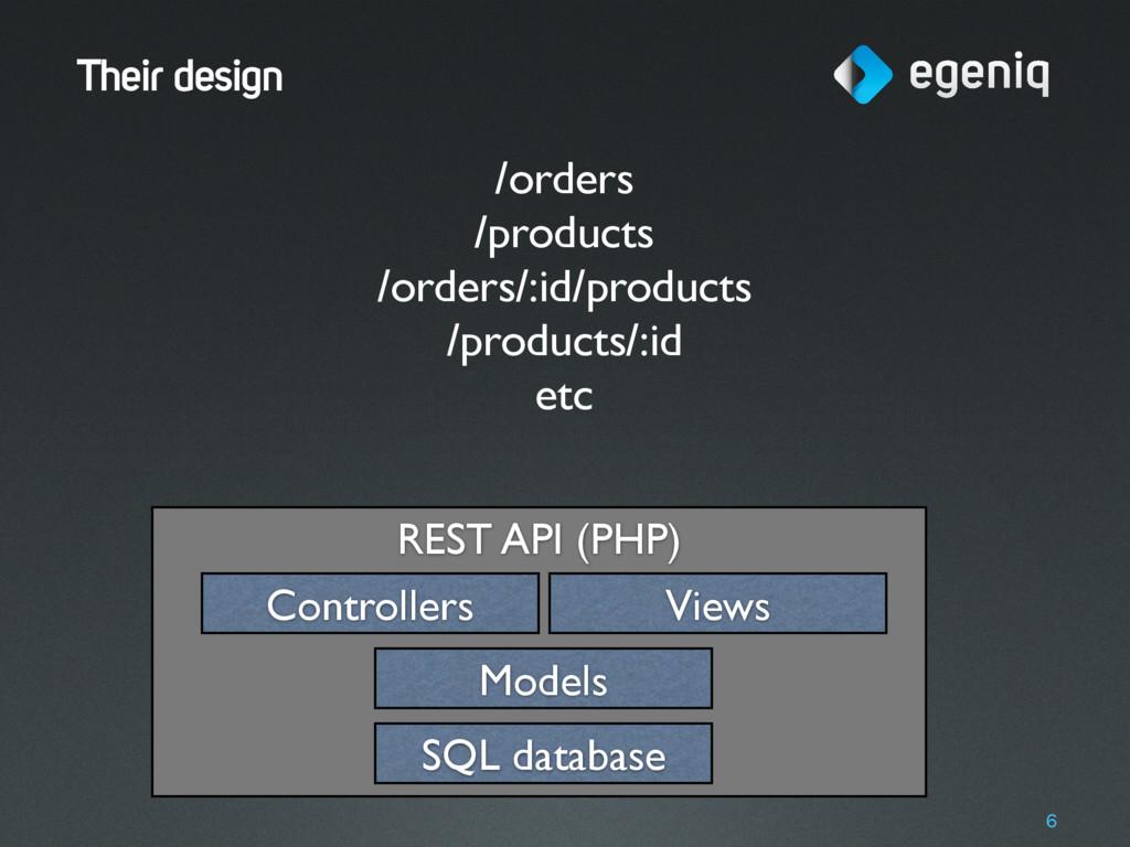 REST API (PHP) Their design 6 SQL database Mode...