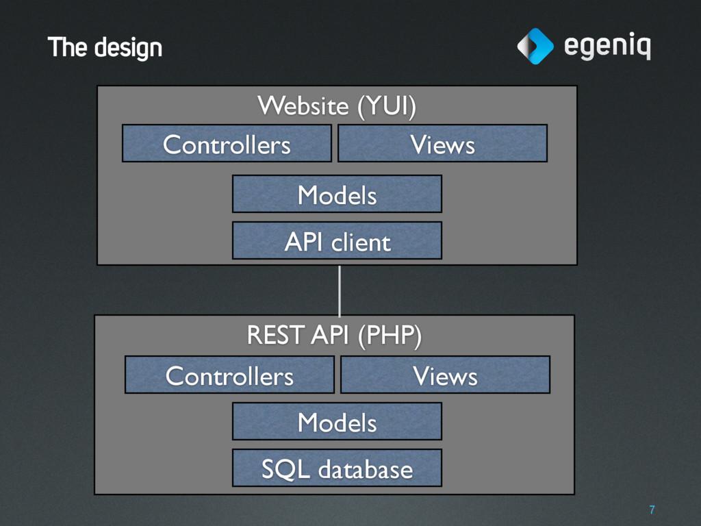 Website (YUI) REST API (PHP) The design 7 SQL d...