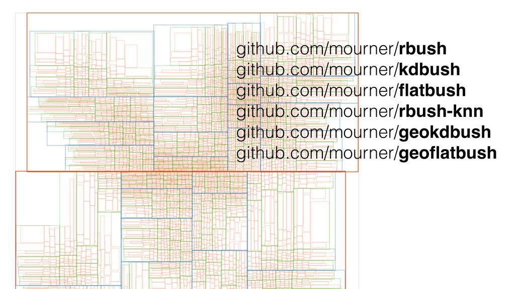 github.com/mourner/rbush github.com/mourner/kdb...