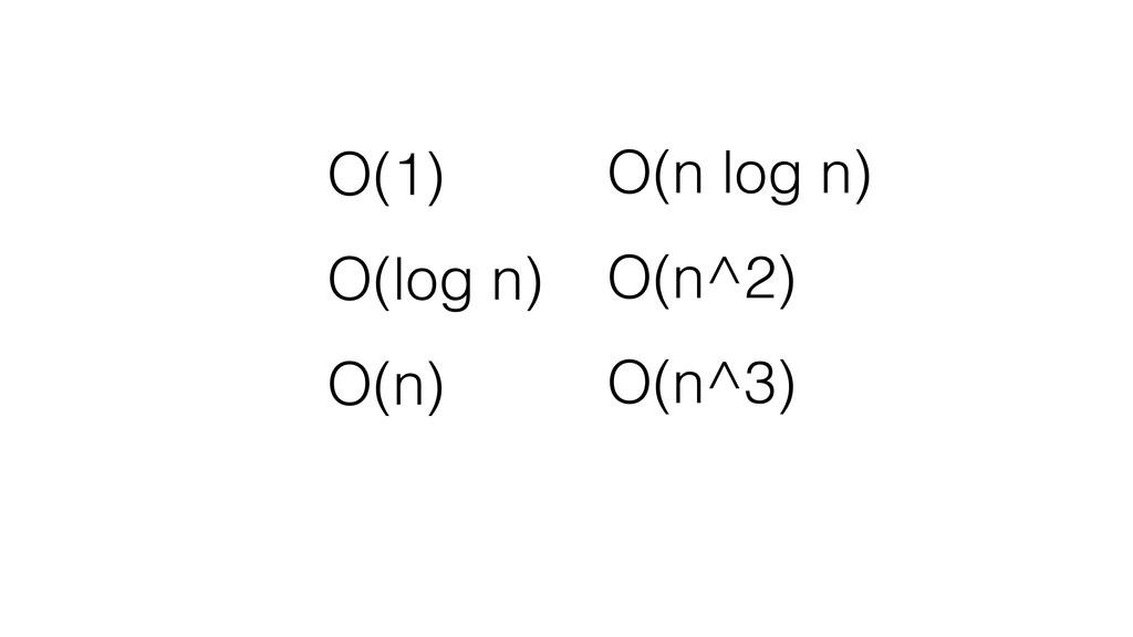 O(1) O(log n) O(n) O(n log n) O(n^2) O(n^3)