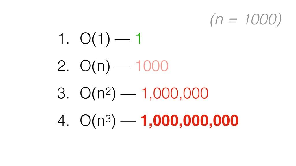 1. O(1) — 1 2. O(n) — 1000 3. O(n2) — 1,000,000...