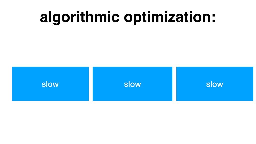 slow slow slow algorithmic optimization: