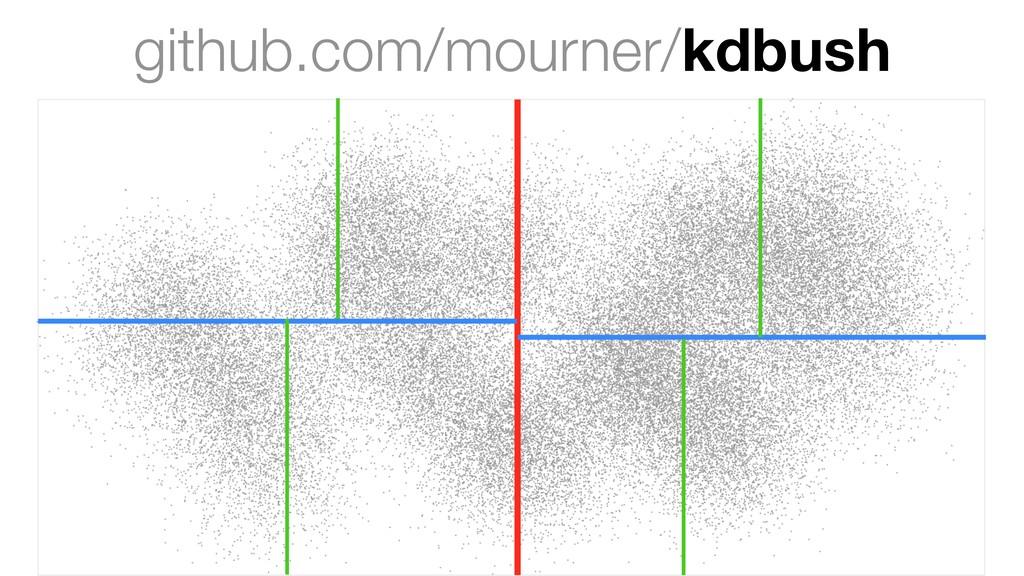 github.com/mourner/kdbush