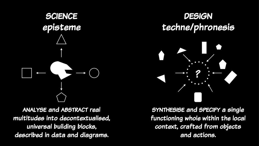 science episteme design techne/phronesis analys...
