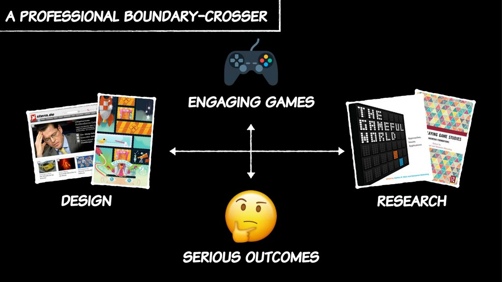 a professional boundary-crosser engaging games ...