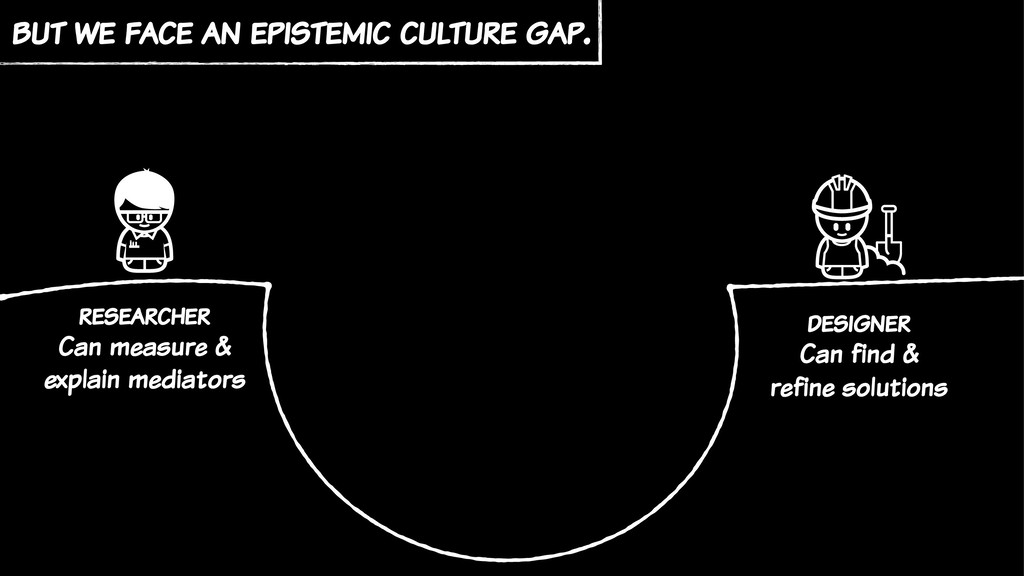 but we face an epistemic culture gap. researche...
