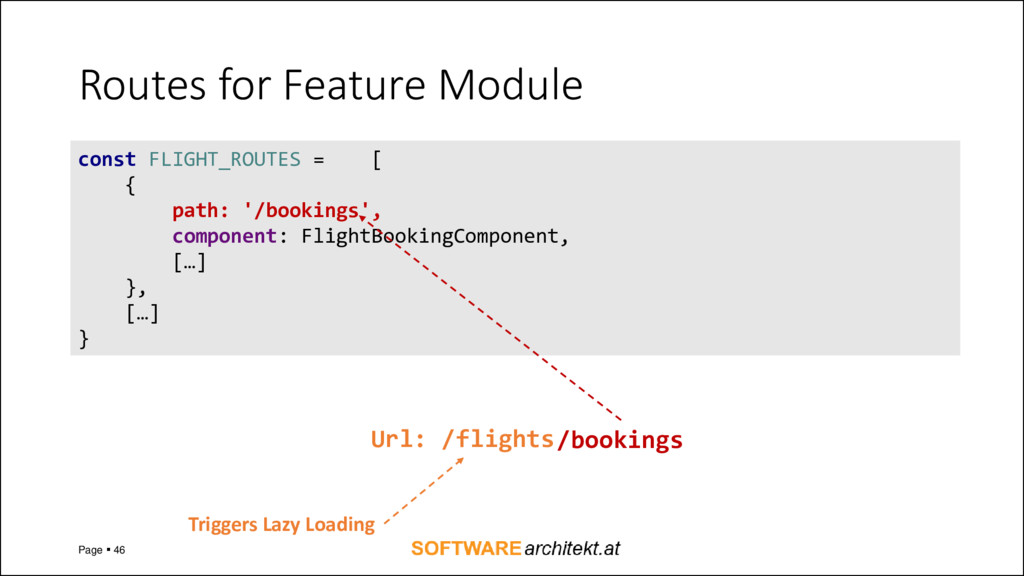 Routes for Feature Module Page ▪ 46 const FLIGH...