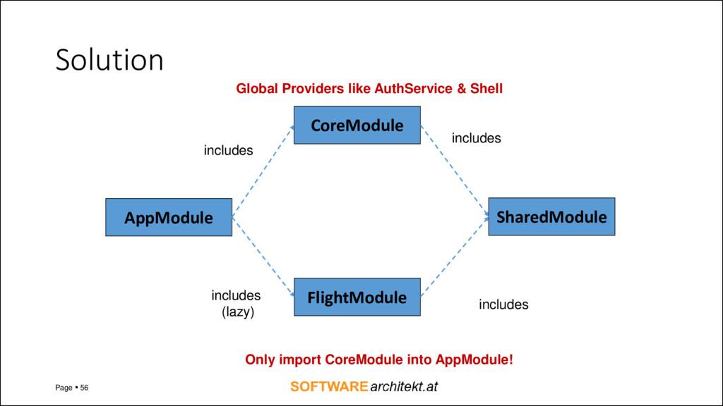 Solution Page ▪ 56 AppModule FlightModule Share...