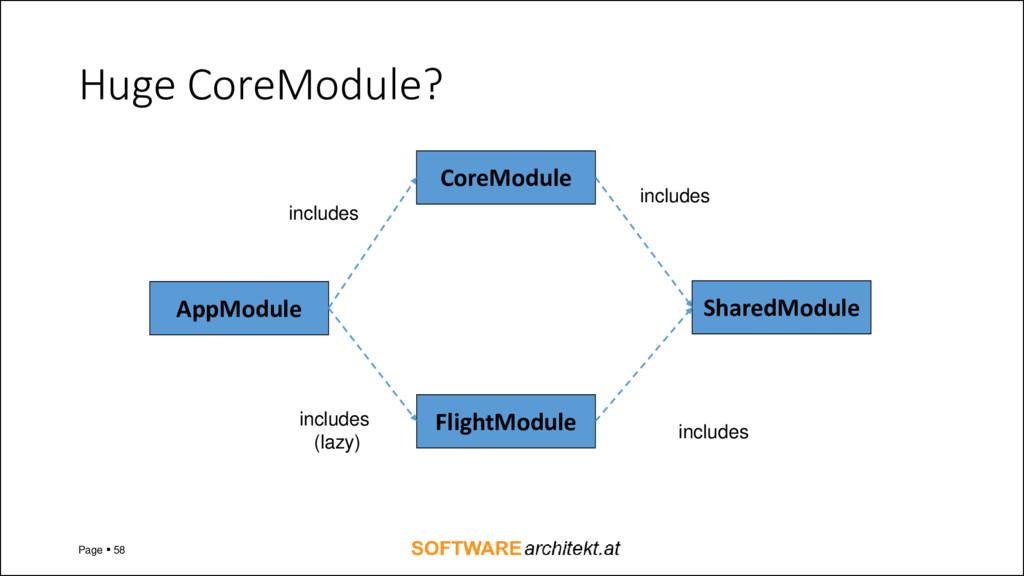 Huge CoreModule? Page ▪ 58 AppModule FlightModu...
