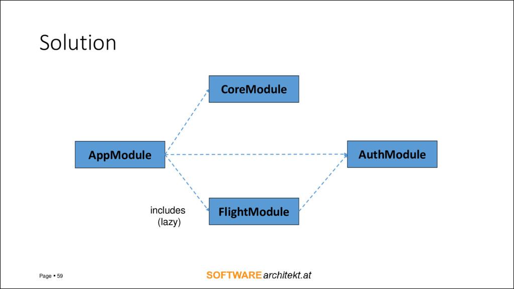 Solution Page ▪ 59 AppModule FlightModule AuthM...