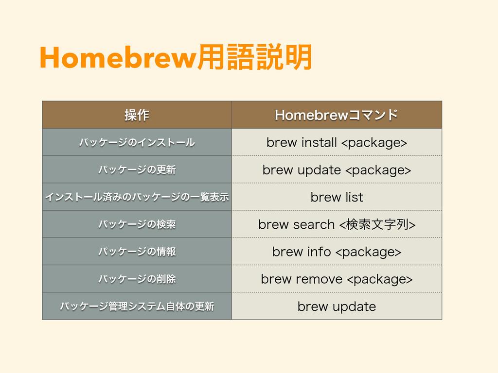 Homebrew༻ޠઆ໌ ૢ࡞ )PNFCSFXίϚϯυ ύοέʔδͷΠϯετʔϧ CSFX...