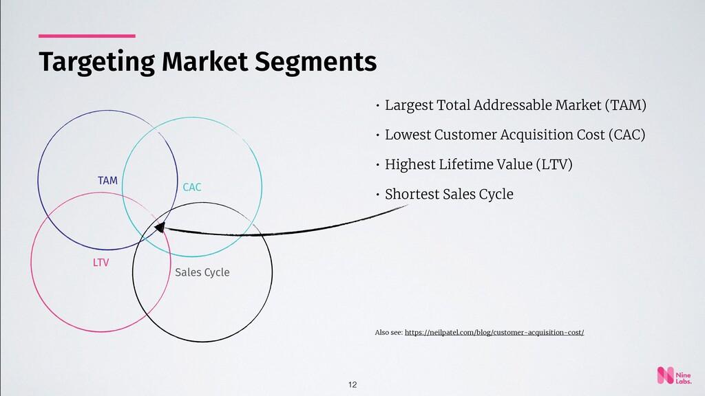 12 TAM CAC LTV Targeting Market Segments • Larg...