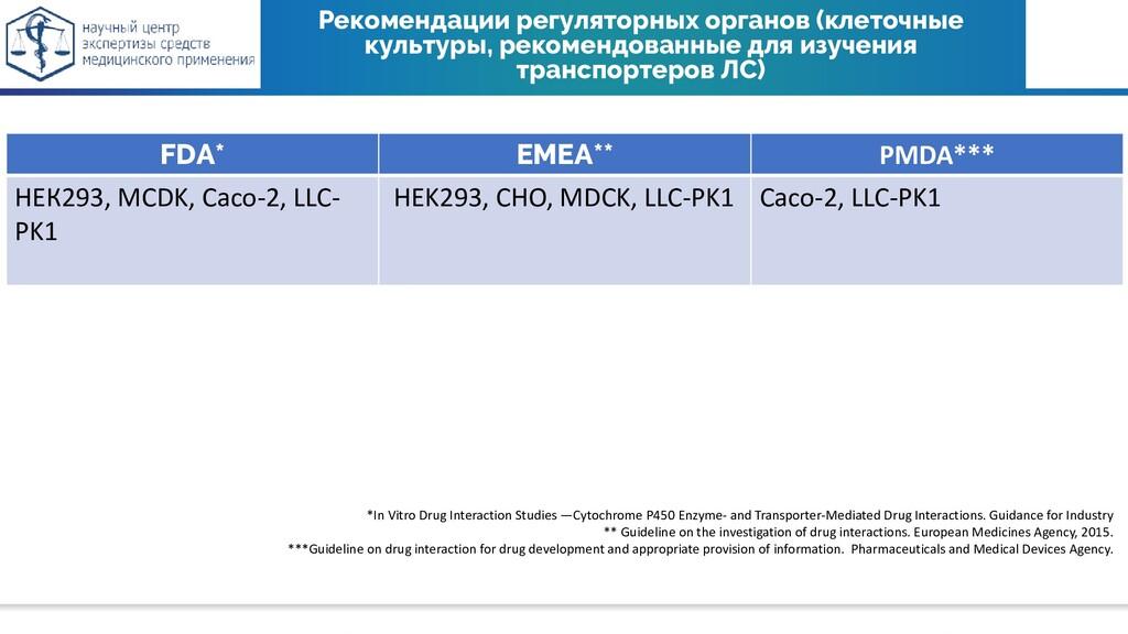 Рекомендации регуляторных органов (клеточные ку...