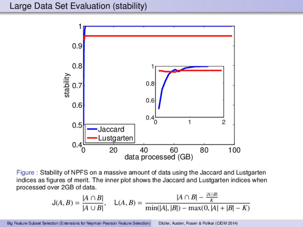 Large Data Set Evaluation (stability) 0 20 40 6...