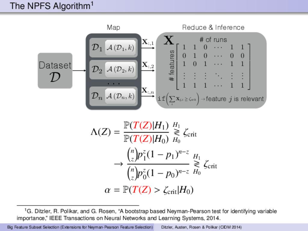 The NPFS Algorithm1 D Dataset Map D1 D2 Dn A (D...