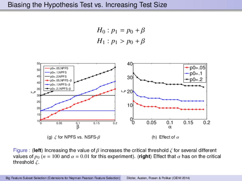 Biasing the Hypothesis Test vs. Increasing Test...