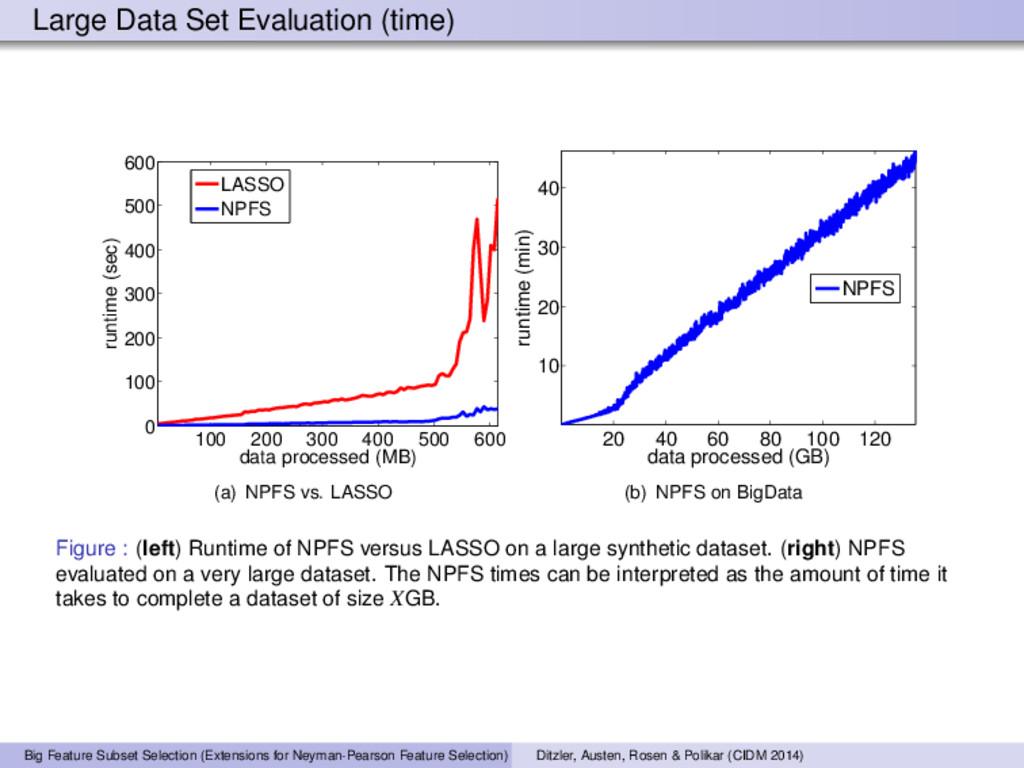 Large Data Set Evaluation (time) 100 200 300 40...