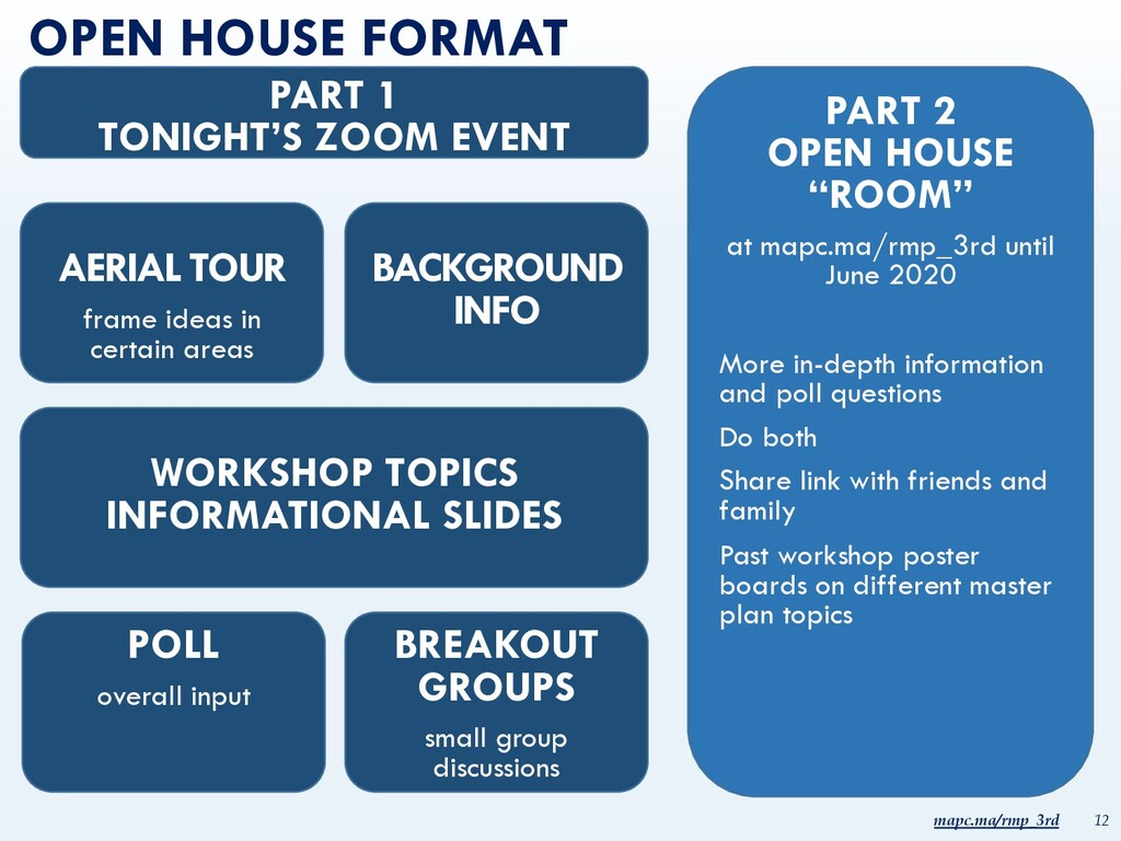 mapc.ma/rmp_3rd 12 OPEN HOUSE FORMAT WORKSHOP T...