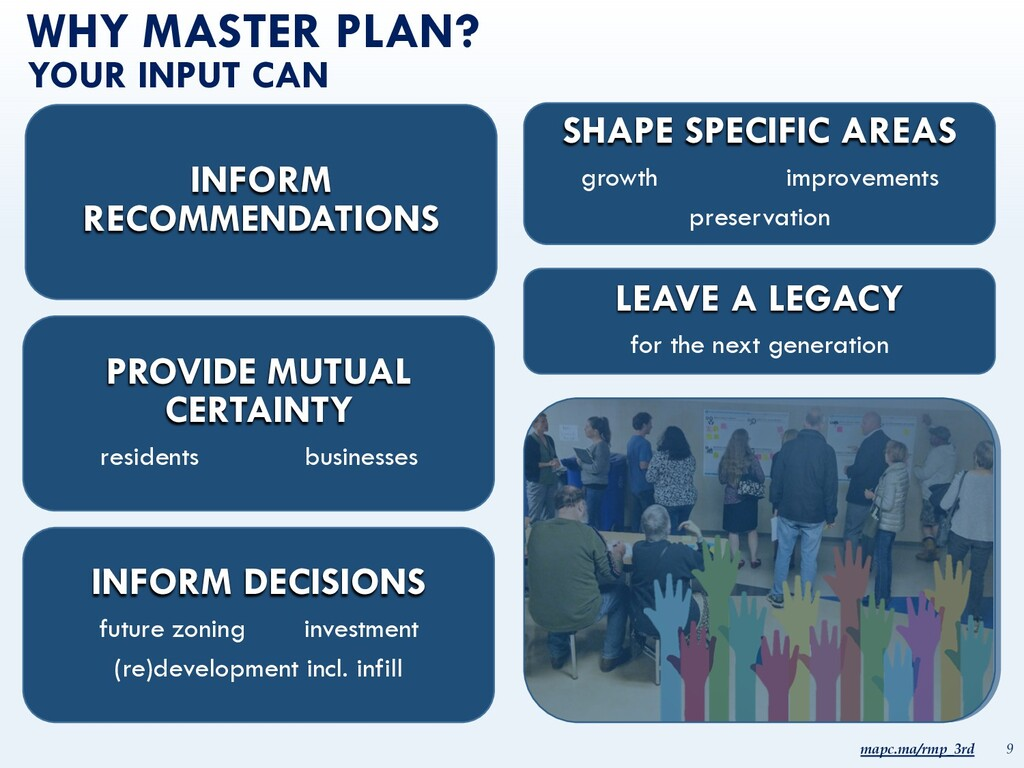 mapc.ma/rmp_3rd 9 WHY MASTER PLAN? YOUR INPUT C...