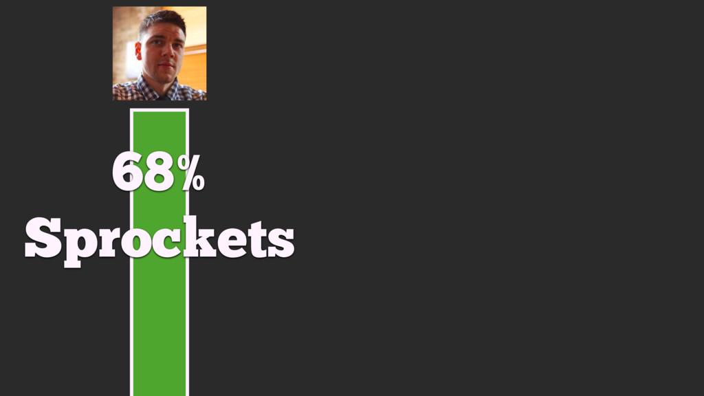 68% Sprockets