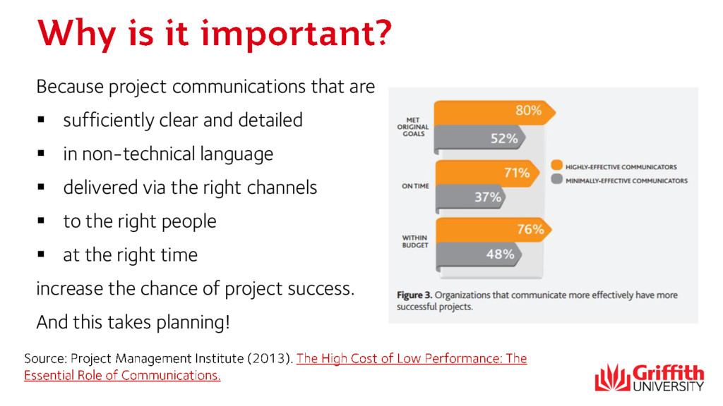 Because project communications that are  suffi...