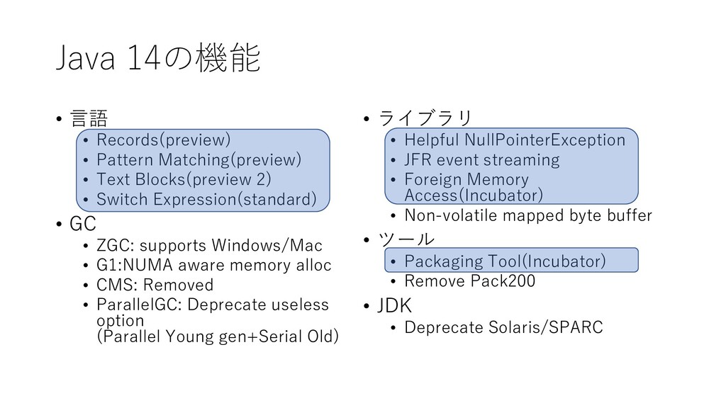 Java 14の機能 • 言語 • Records(preview) • Pattern Ma...