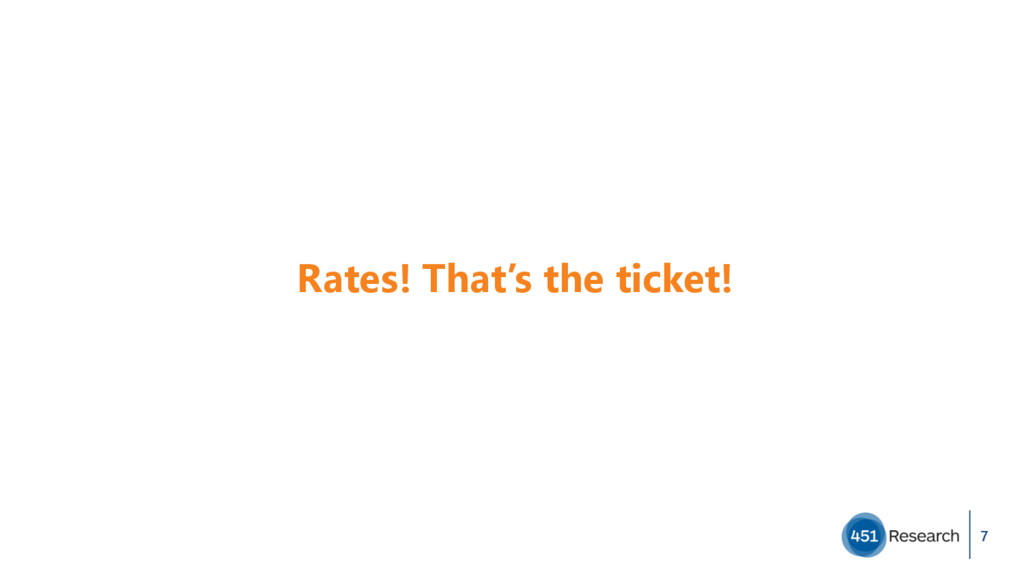 Rates! That's the ticket!