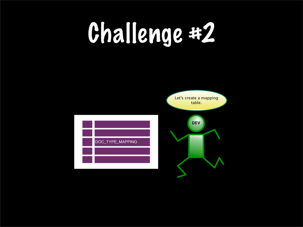 Challenge #2 DOC_TYPE_MAPPING Let's create a ma...