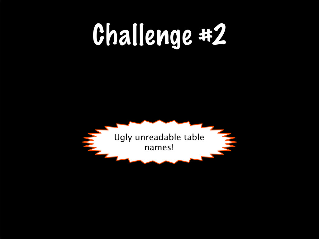 Challenge #2 Ugly unreadable table names! Ugly ...