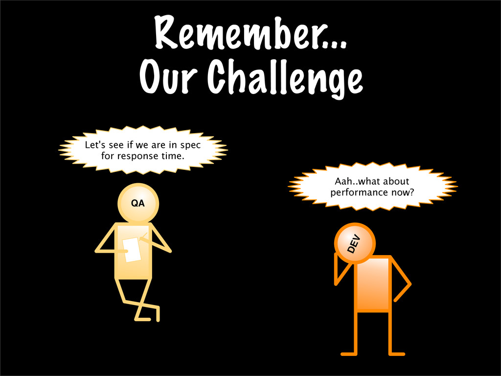 Remember... Our Challenge QA Let's see if we ar...