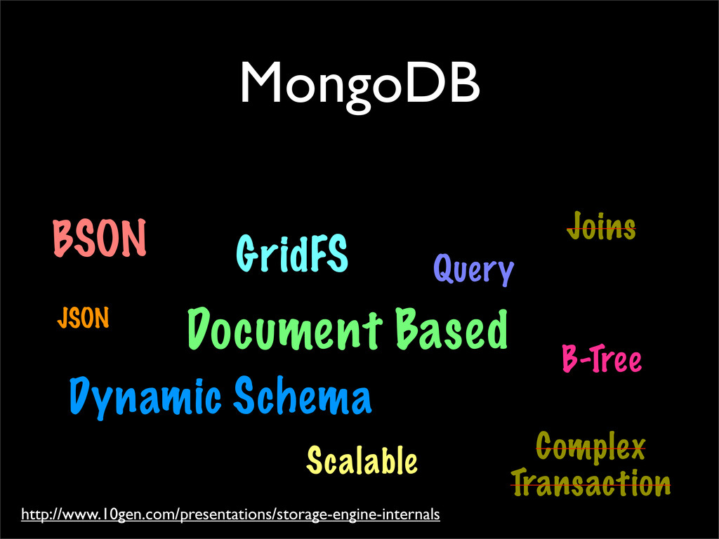 MongoDB Document Based GridFS B-Tree Dynamic Sc...