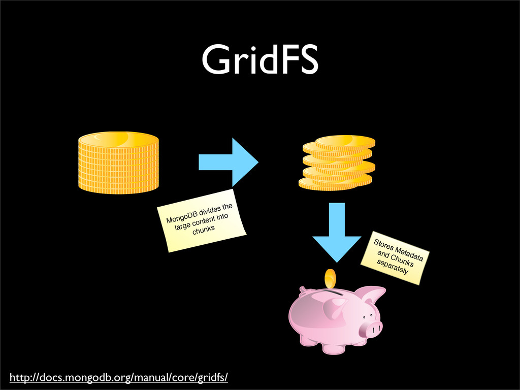 GridFS MongoDB divides the large content into c...