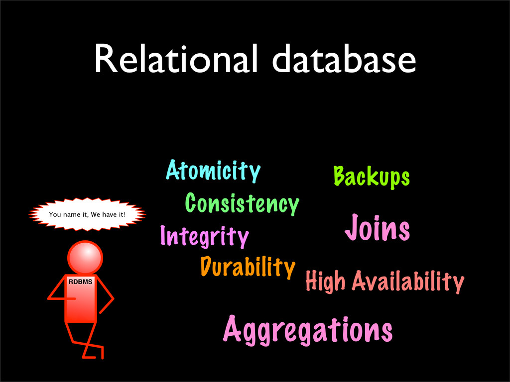 Relational database Integrity Consistency Durab...