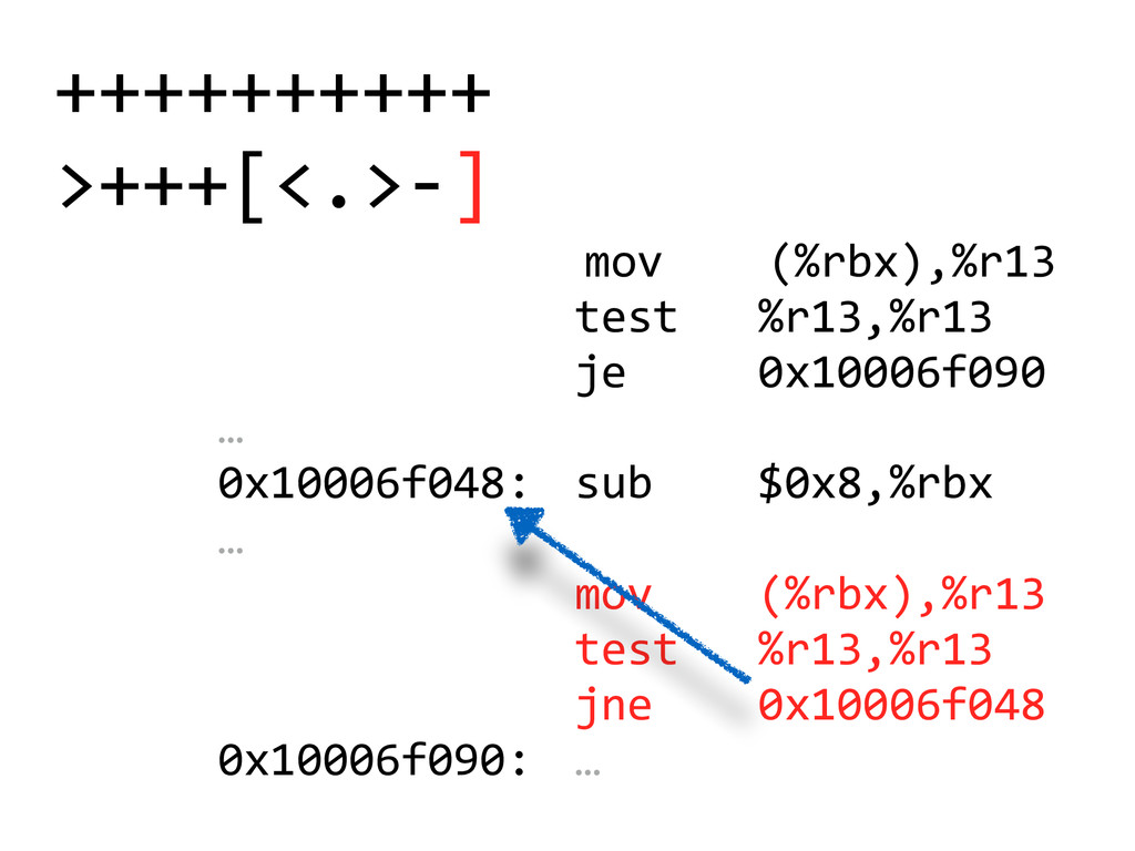 ++++++++++  >+++[<.>-‐] 0x10006f03b:  ...