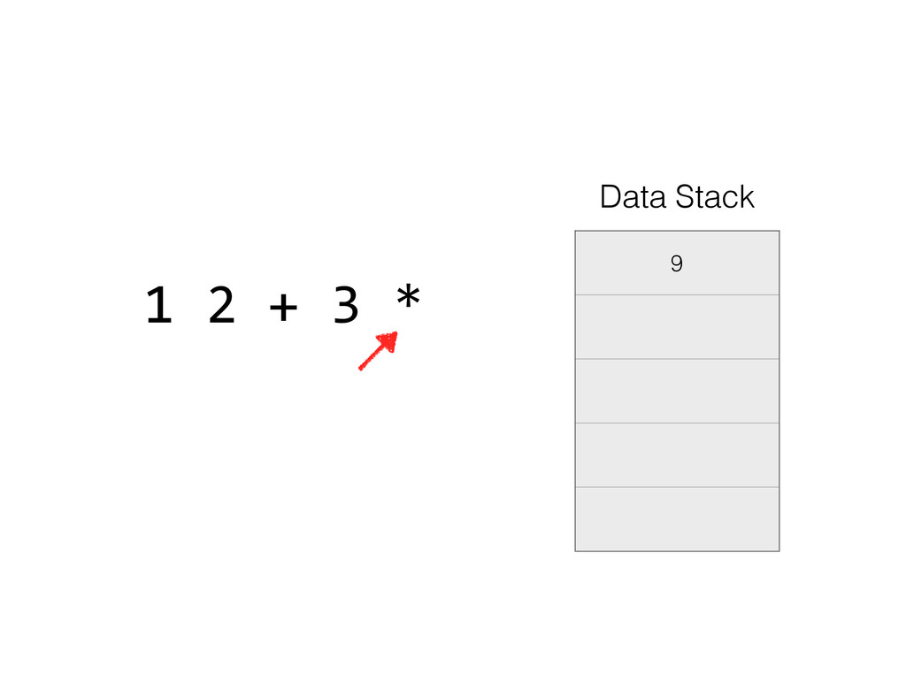 9 Data Stack 1 2 + 3 *