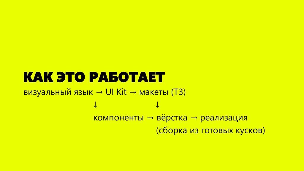 КАК ЭТО РАБОТАЕТ визуальный язык → UI Kit → мак...