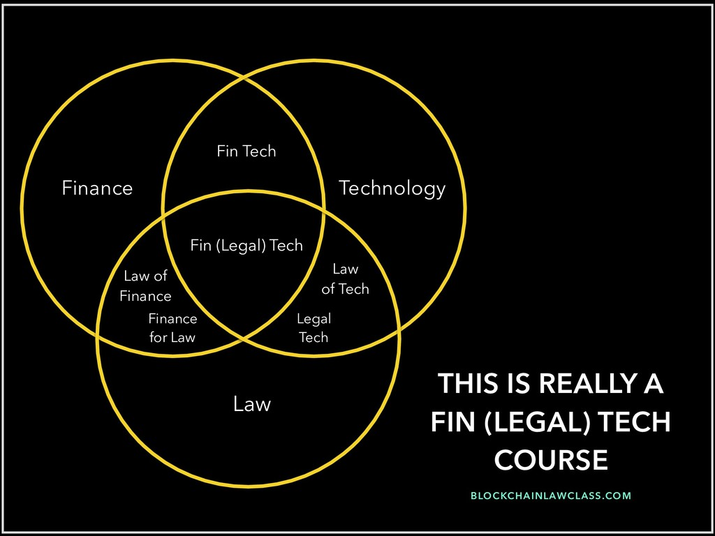 Fin (Legal) Tech Finance Technology Law Law of ...