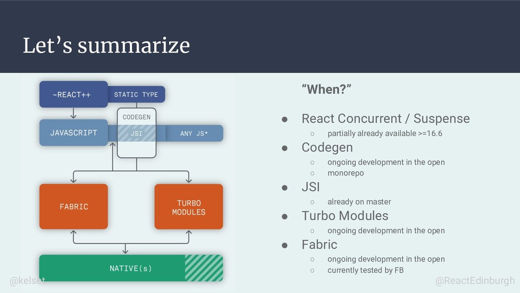 Let's summarize ~ REACT++ JAVASCRIPT NATIVE(s) ...