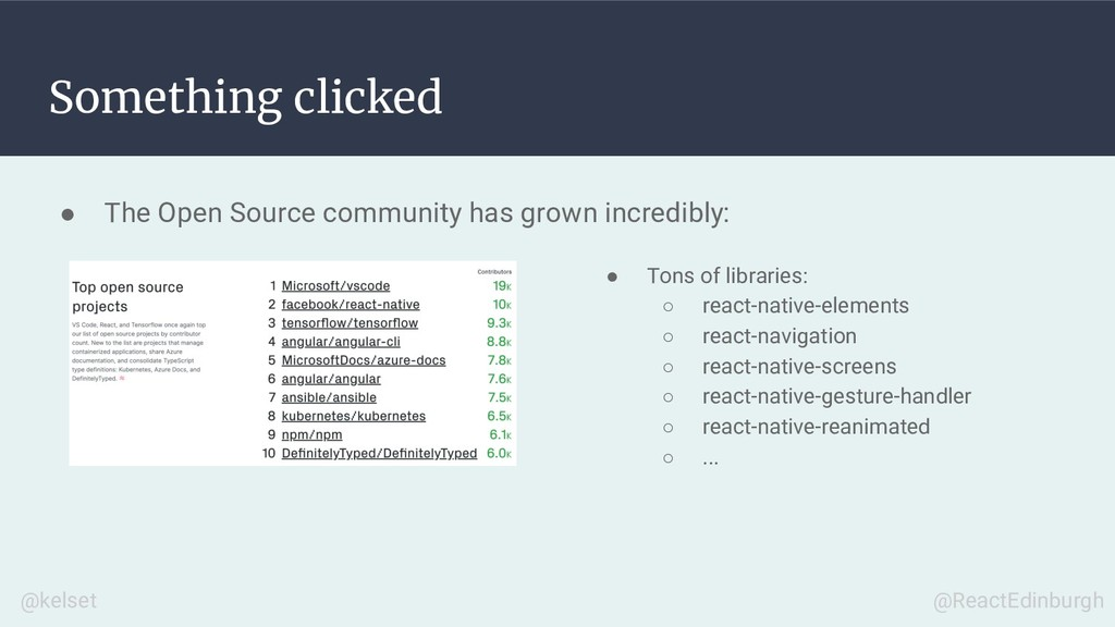 Something clicked ● The Open Source community h...