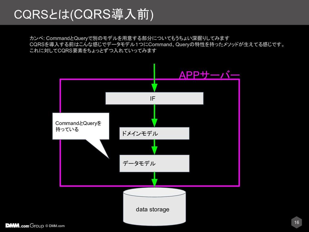© DMM.com CQRSとは(CQRS導入前) 16 data storage IF ドメ...