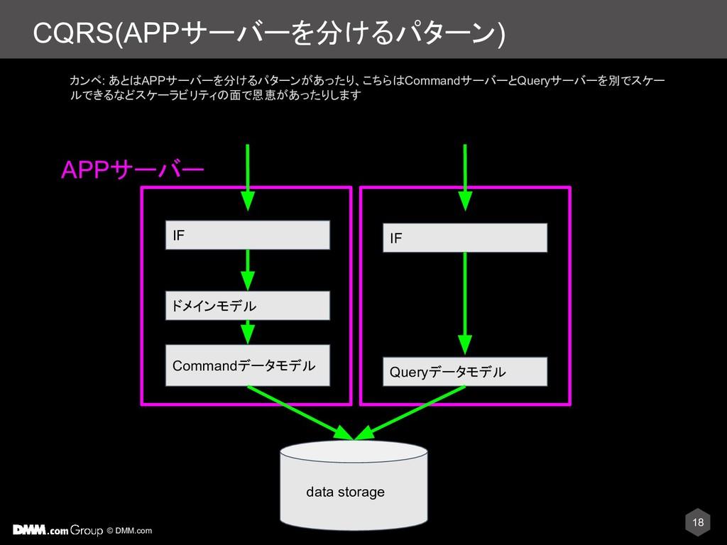 © DMM.com CQRS(APPサーバーを分けるパターン) 18 data storage...