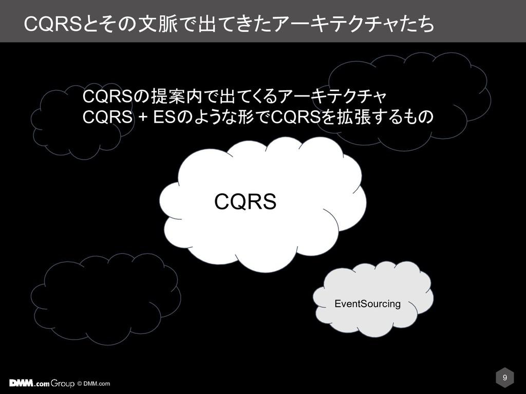 © DMM.com CQRSとその文脈で出てきたアーキテクチャたち 9 CQS CQRS DD...