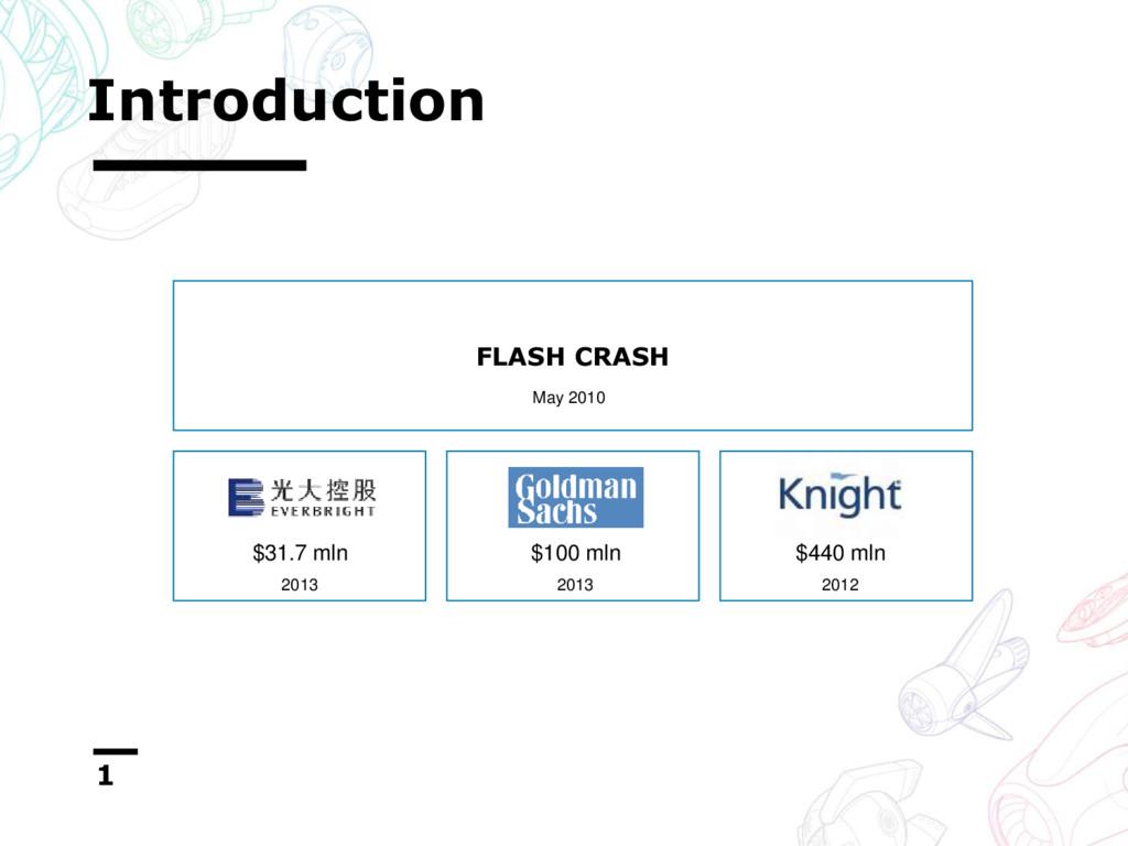 FLASH CRASH Introduction 1 $31.7 mln $100 mln $...