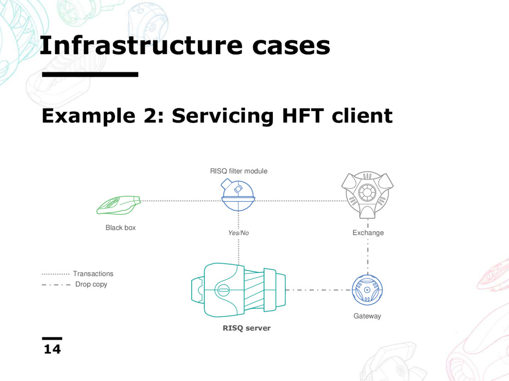 Infrastructure cases 14 Example 2: Servicing HF...